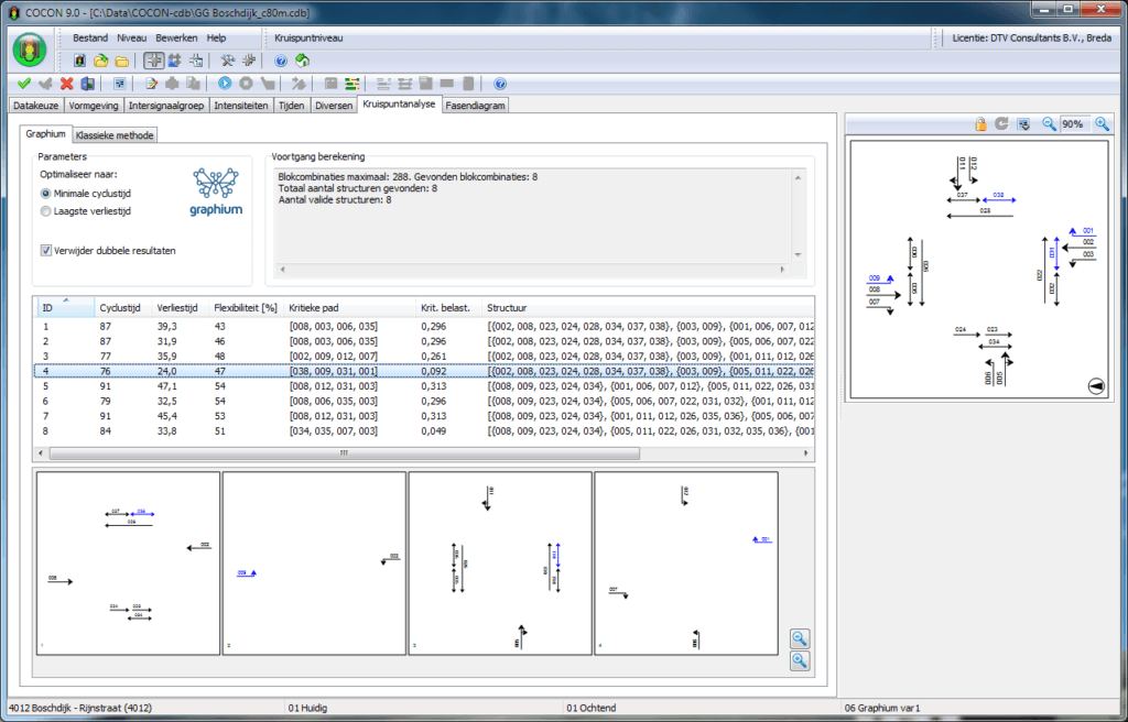 Kruispunt analyse in COCON met add-on Graphium