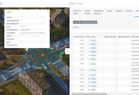 TopChecker nu ook beschikbaar voor Talking Traffic Intersection Topology Format 1.2