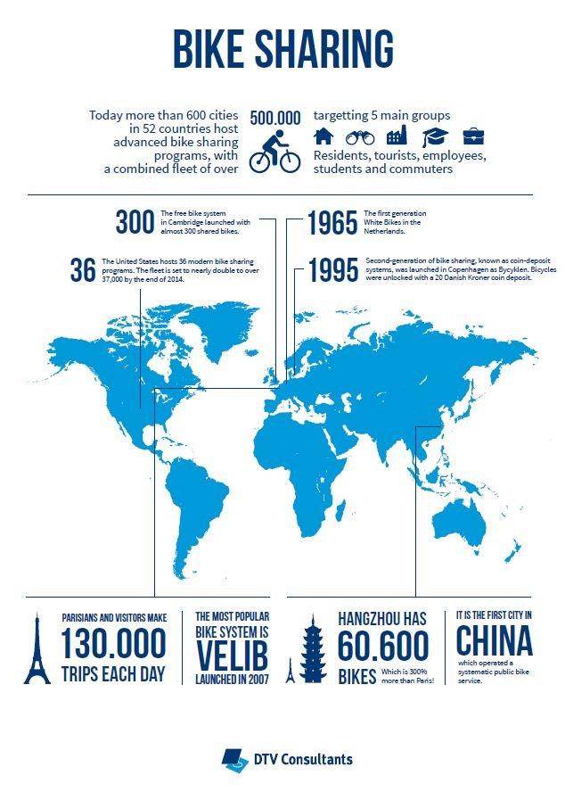 Velocitta_Infographic_Bikesharing