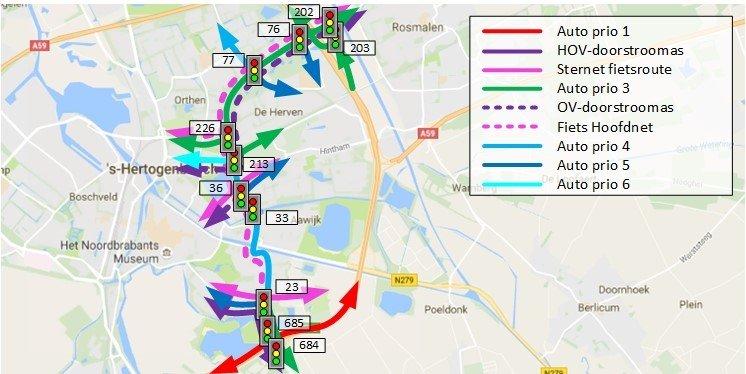 Visualisatie prioritering modaliteiten op trajecten